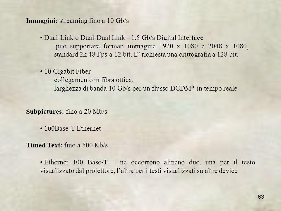 63 Immagini: streaming fino a 10 Gb/s Dual-Link o Dual-Dual Link - 1.5 Gb/s Digital Interface può supportare formati immagine 1920 x 1080 e 2048 x 1080, standard 2k 48 Fps a 12 bit.