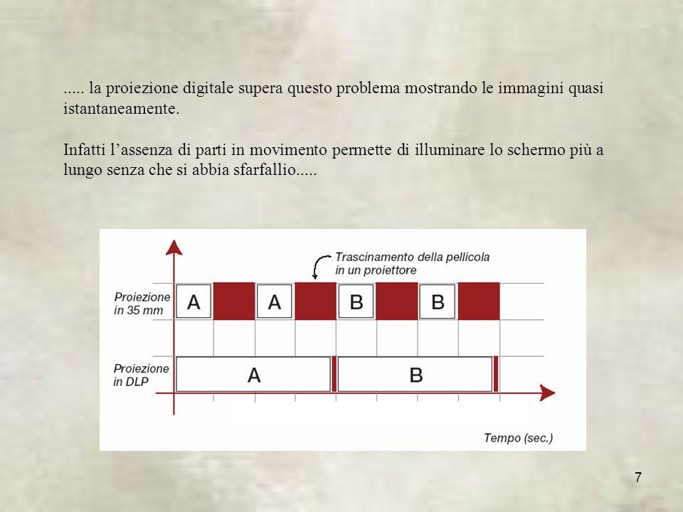 38 Viene misurata la luminosità in più punti dello schermo e, per minimizzare lerrore, si utilizza il valore medio in una griglia di 3x3 campioni.