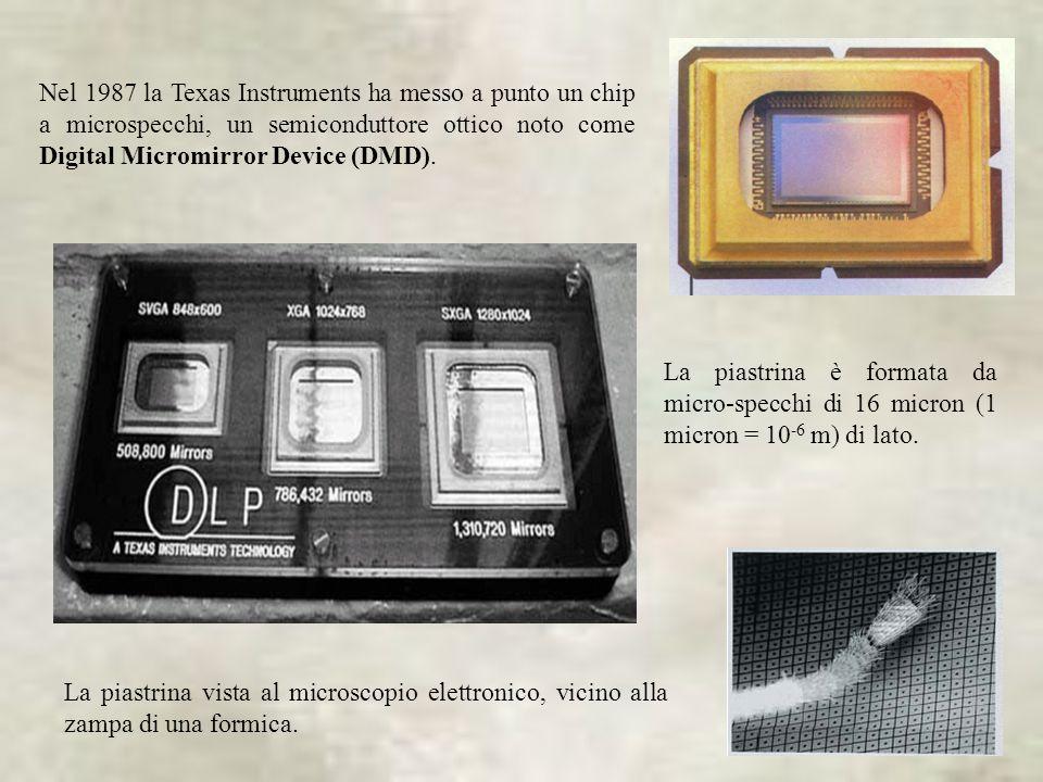 9 Nel 1987 la Texas Instruments ha messo a punto un chip a microspecchi, un semiconduttore ottico noto come Digital Micromirror Device (DMD).