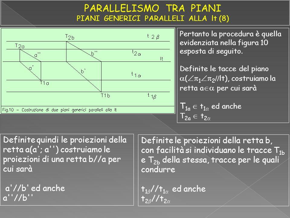 Pertanto la procedura è quella evidenziata nella figura 10 esposta di seguito. Definite le tacce del piano ( 1 2 lt), costruiamo la retta a per cui sa