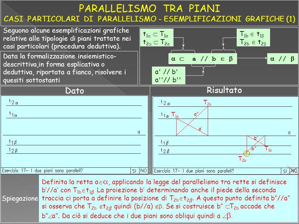 Seguono alcune esemplificazioni grafiche relative alle tipologie di piani trattate nei casi particolari (procedura deduttiva). Dato Risultato Spiegazi