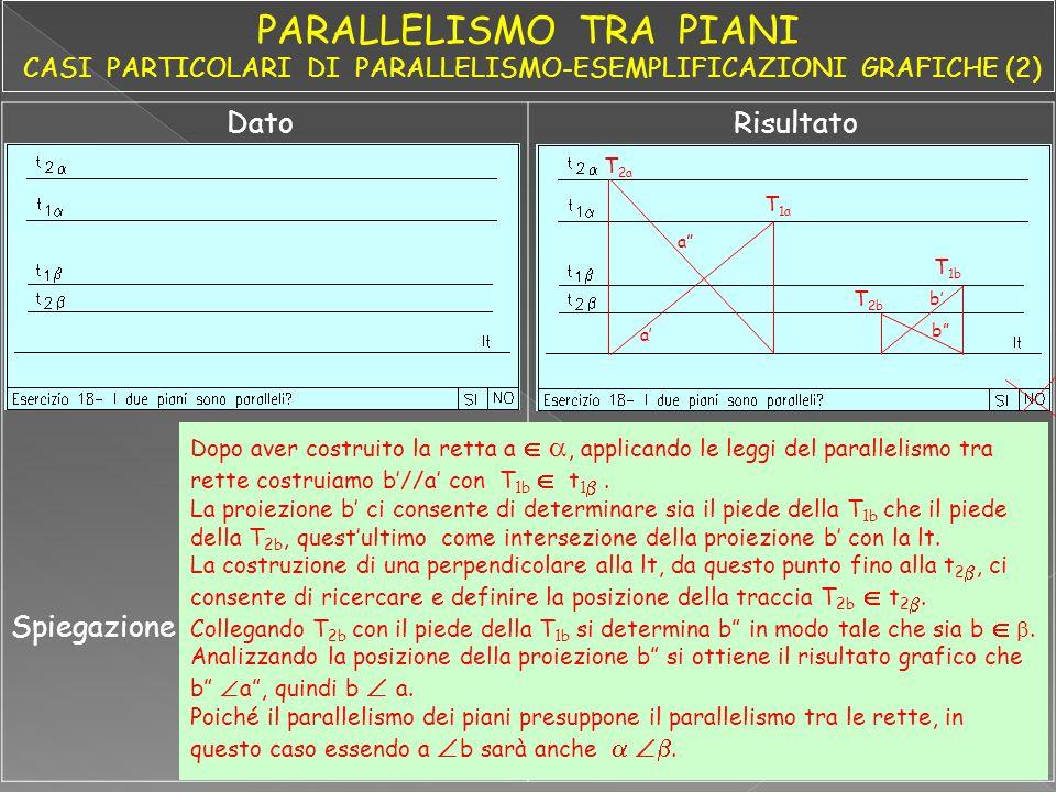 DatoRisultato Spiegazione T 1a T 2a a a T 1b b T 2b b Dopo aver costruito la retta a, applicando le leggi del parallelismo tra rette costruiamo b//a c