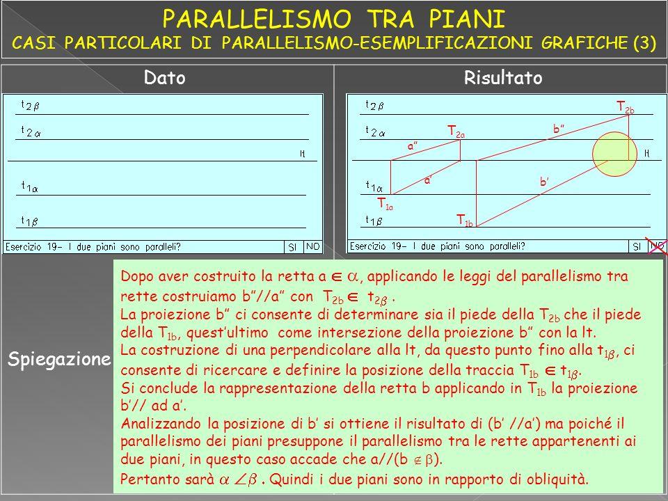 DatoRisultato Spiegazione Dopo aver costruito la retta a, applicando le leggi del parallelismo tra rette costruiamo b//a con T 2b t 2. La proiezione b