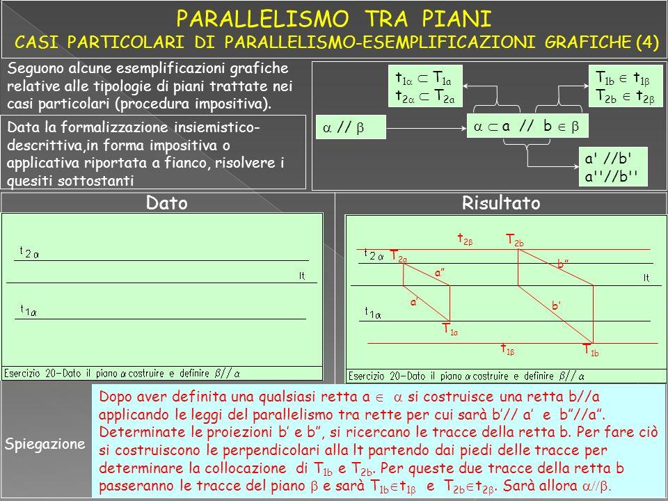 Seguono alcune esemplificazioni grafiche relative alle tipologie di piani trattate nei casi particolari (procedura impositiva). Dato Risultato Spiegaz