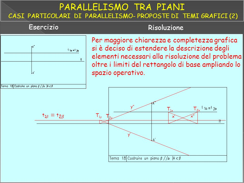 Esercizio Risoluzione T 1x T 2x x x T 1y T 2y y y t 1 t 2 Per maggiore chiarezza e completezza grafica si è deciso di estendere la descrizione degli e