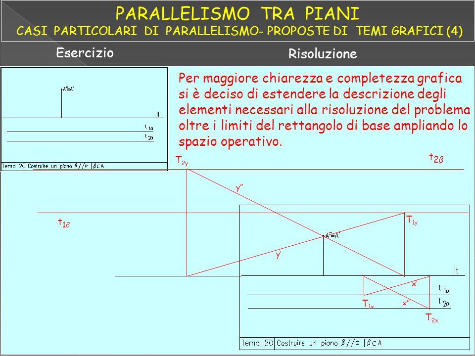 Esercizio Risoluzione T 1x T 2x x x y y T 1y T 2y t 1 t 2 Per maggiore chiarezza e completezza grafica si è deciso di estendere la descrizione degli e