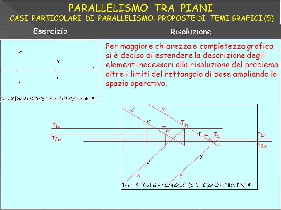 Esercizio Risoluzione T 1x T 2x x x y y T 1y T 2x t 1 t 2 t 1 t 2 Per maggiore chiarezza e completezza grafica si è deciso di estendere la descrizione