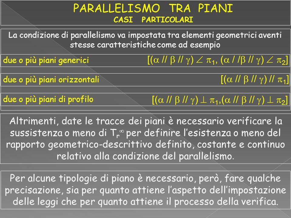 La condizione di parallelismo va impostata tra elementi geometrici aventi stesse caratteristiche come ad esempio due o più piani generici [( // // ) 1