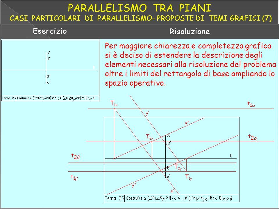 Esercizio Risoluzione x x T 1x T 2x y y T 1y T 2y t 1 t 2 t 1 t 2 Per maggiore chiarezza e completezza grafica si è deciso di estendere la descrizione