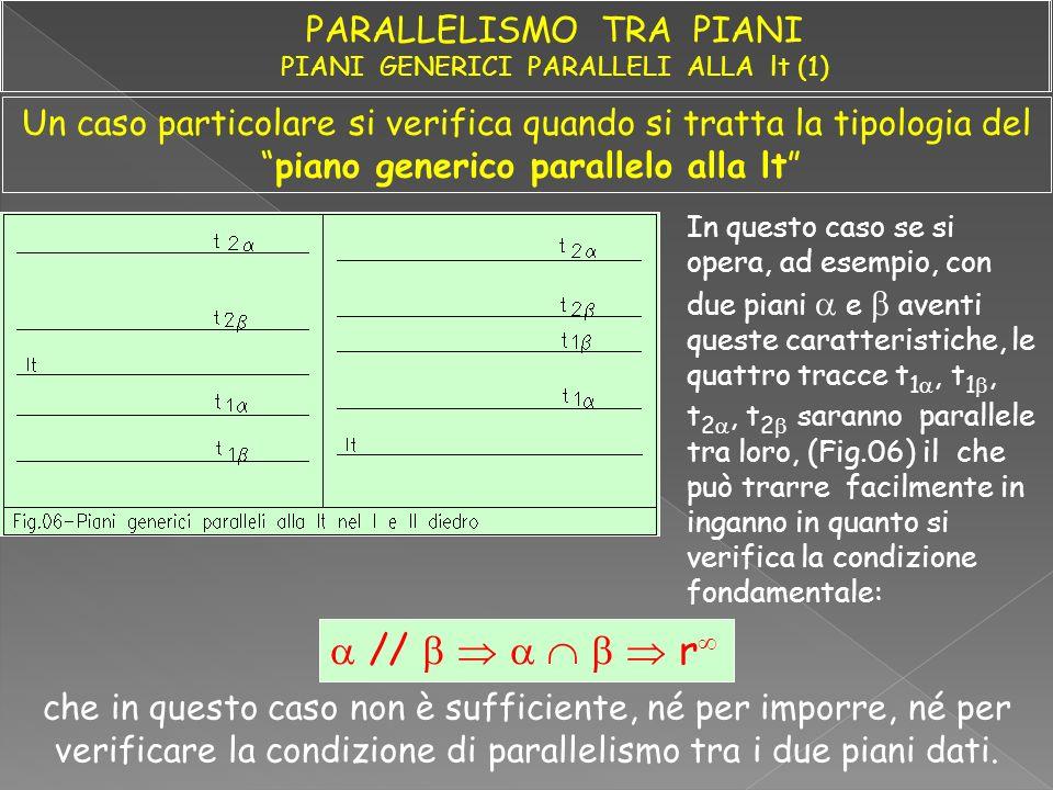 Un caso particolare si verifica quando si tratta la tipologia del piano generico parallelo alla lt In questo caso se si opera, ad esempio, con due pia