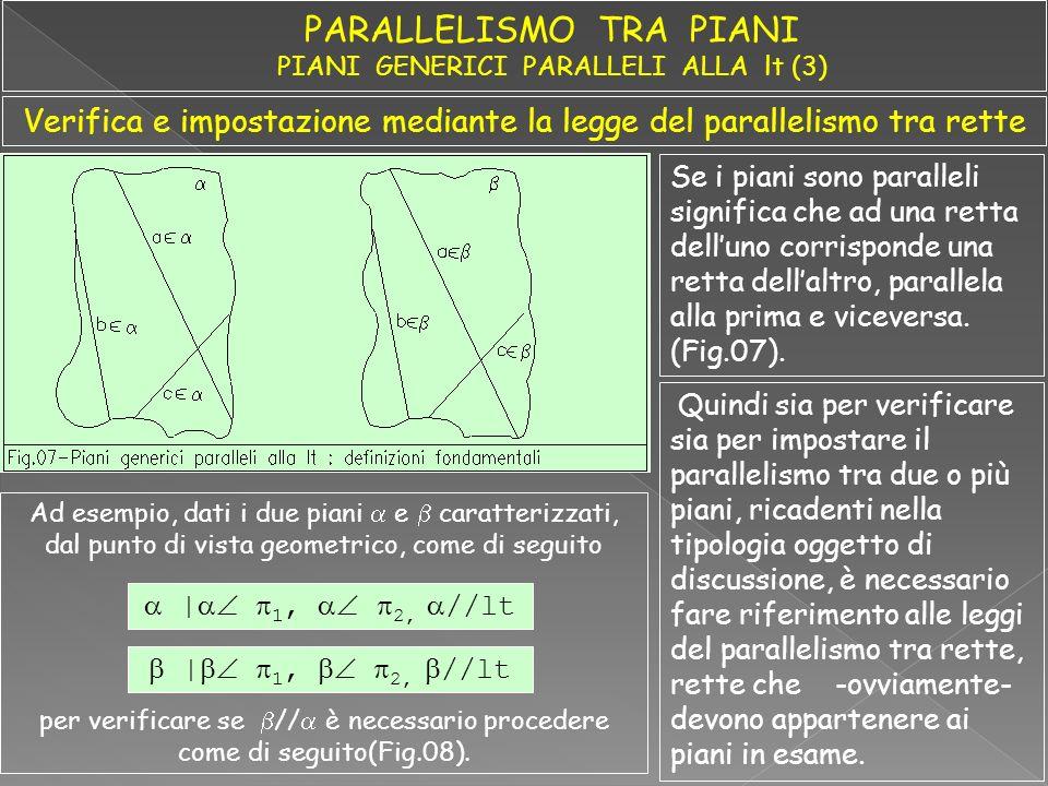 Verifica e impostazione mediante la legge del parallelismo tra rette Se i piani sono paralleli significa che ad una retta delluno corrisponde una rett