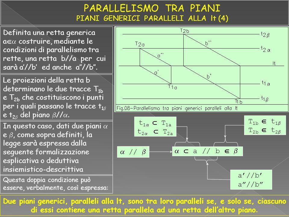 Definita una retta generica a costruire, mediante le condizioni di parallelismo tra rette, una retta b//a per cui sarà a//b ed anche a//b. Le proiezio