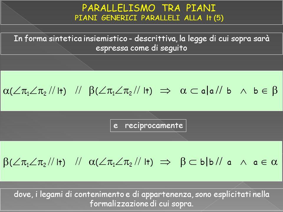 In forma sintetica insiemistico - descrittiva, la legge di cui sopra sarà espressa come di seguito e reciprocamente dove, i legami di contenimento e d