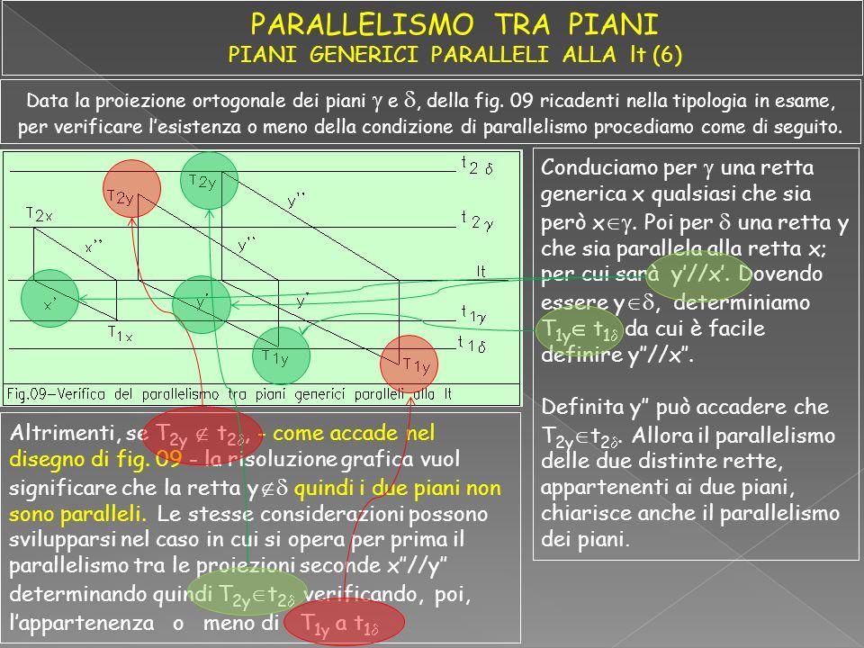 Data la proiezione ortogonale dei piani e, della fig. 09 ricadenti nella tipologia in esame, per verificare lesistenza o meno della condizione di para