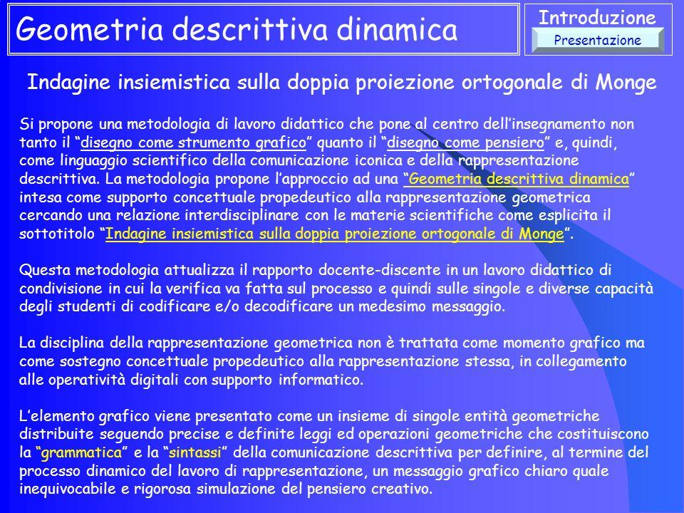 Formalizzazione delle caratteristiche geometrico-descrittive della semiretta (2) Quanto sopra è valido per ogni retta per cui è possibile generalizzare il concetto sintetizzandolo nella seguente espressione insiemistica = Quantificatore insiemistico universale (Per ogni).