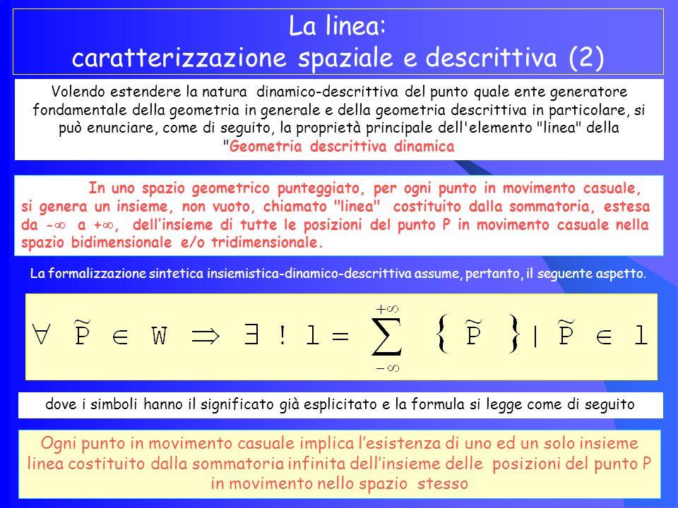 La linea: caratterizzazione spaziale e descrittiva La linea dinamico-geometrica- è costituita dalla sommatoria infinita dellinsieme delle posizioni di un punto P che si muove in modo casuale nello spazio bidimensionale e/o tridimensionale Dalle considerazioni dinamiche e dalle esemplificazioni grafiche di cui sopra possiamo dedurre quanto di seguito.
