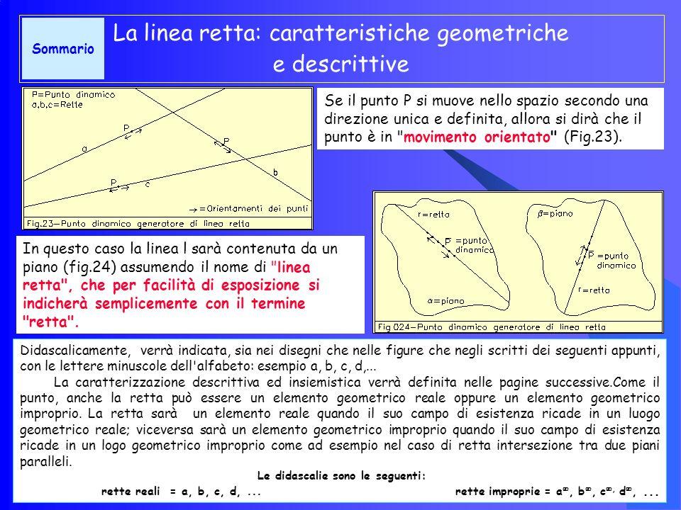 La linea: caratterizzazione spaziale e descrittiva (2) In uno spazio geometrico punteggiato, per ogni punto in movimento casuale, si genera un insieme, non vuoto, chiamato linea costituito dalla sommatoria, estesa da - a +, dellinsieme di tutte le posizioni del punto P in movimento casuale nella spazio bidimensionale e/o tridimensionale.