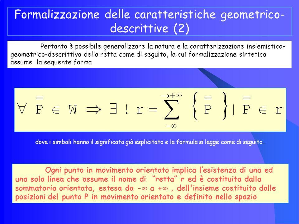 Formalizzazione delle caratteristiche geometrico- descrittive La retta r è costituita dalla sommatoria orientata ed infinita dellinsieme delle posizio