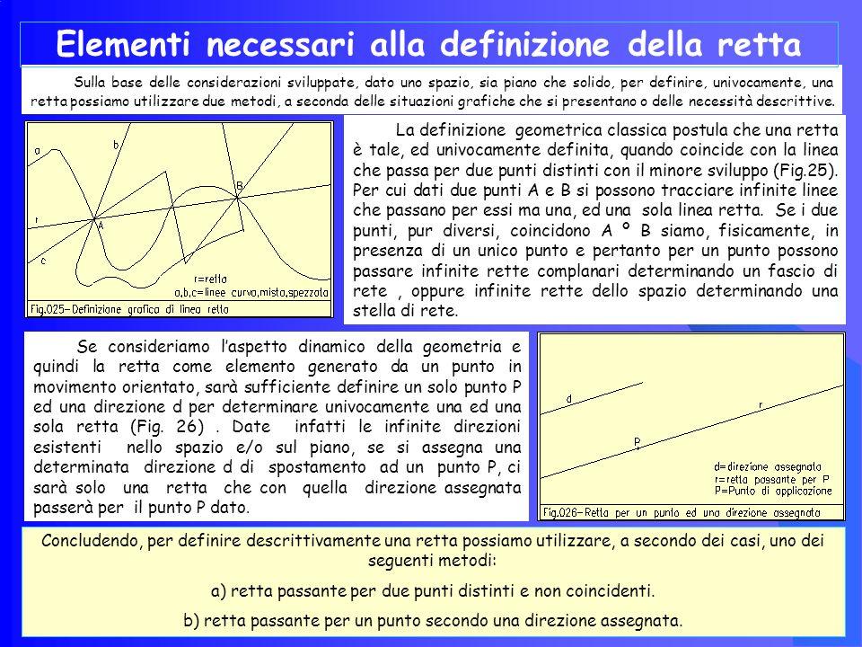 Formalizzazione delle caratteristiche geometrico- descrittive (2) Pertanto è possibile generalizzare la natura e la caratterizzazione insiemistico- geometrico-descrittiva della retta come di seguito, la cui formalizzazione sintetica assume la seguente forma Ogni punto in movimento orientato implica lesistenza di una ed una sola linea che assume il nome di retta r ed è costituita dalla sommatoria orientata, estesa da - a +, dell insieme costituito dalle posizioni del punto P in movimento orientato e definito nello spazio dove i simboli hanno il significato già esplicitato e la formula si legge come di seguito.