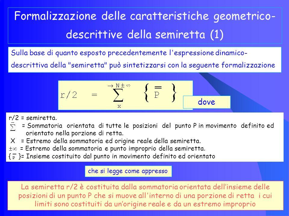 La semiretta:caratteristiche dinamiche Se sulla retta, come già definita, viene fissato un punto X, da cui, per un motivo qualsiasi, si analizza la re