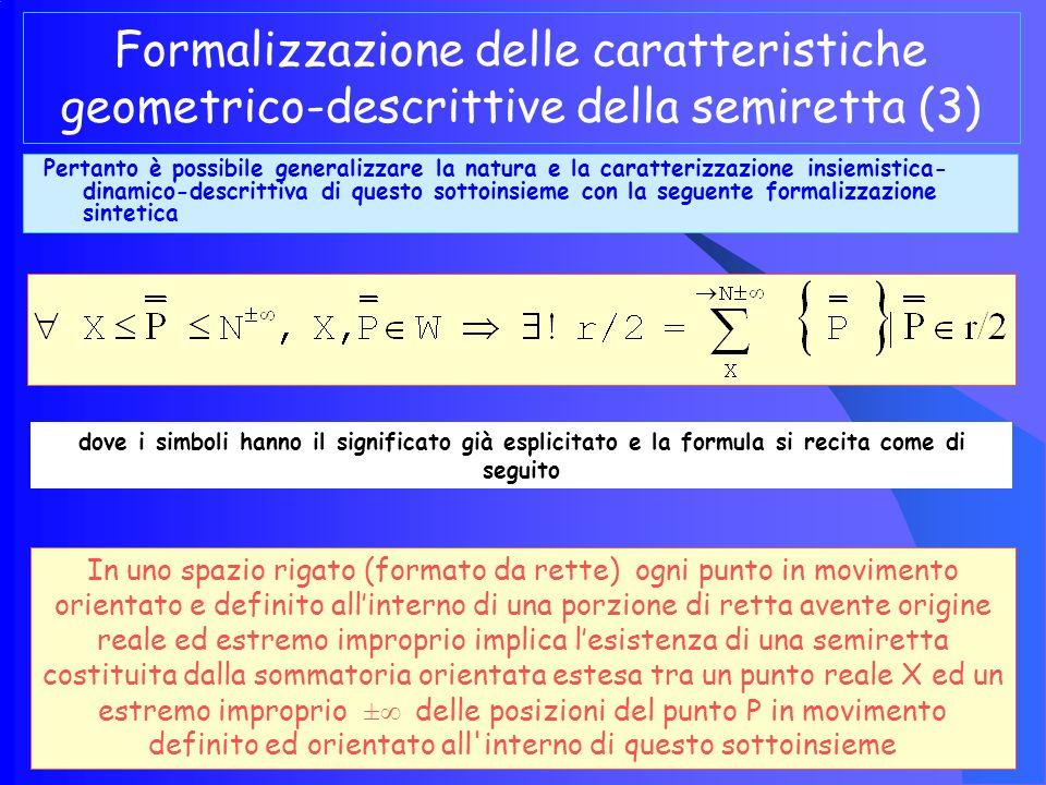 Formalizzazione delle caratteristiche geometrico-descrittive della semiretta (2) Quanto sopra è valido per ogni retta per cui è possibile generalizzar