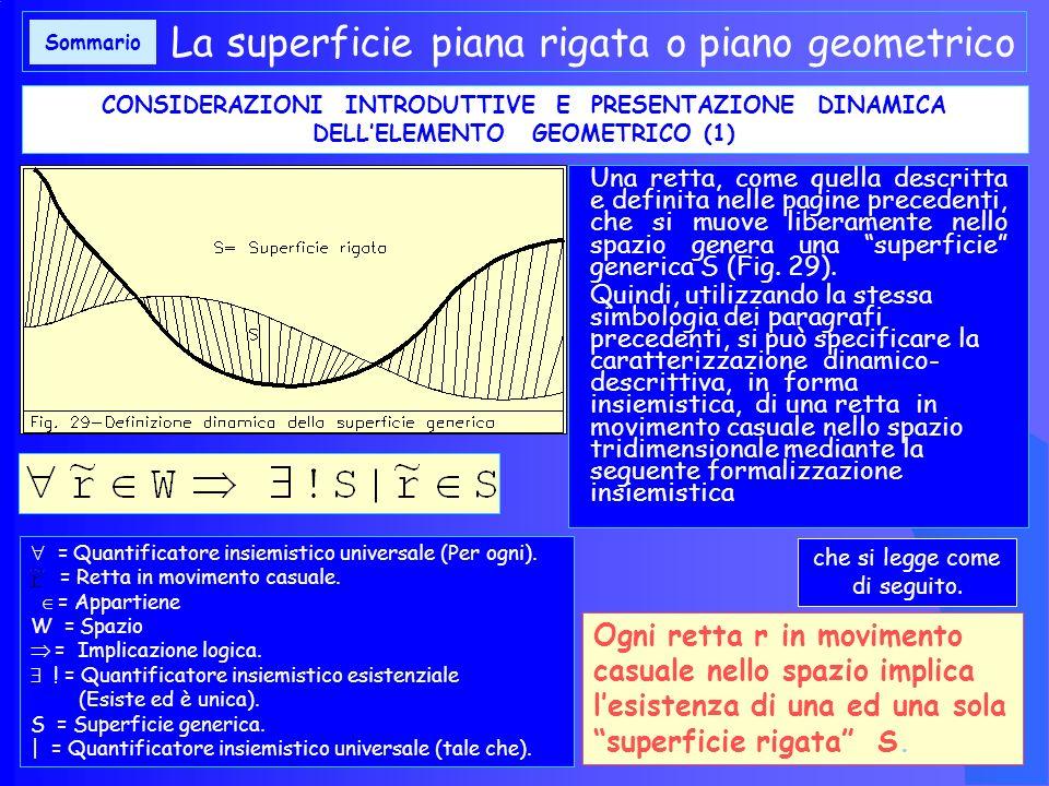 Formalizzazione delle caratteristiche geometrico- descrittive del segmento (3) Riferendo il tutto alla retta come elemento geometrico in discussione,