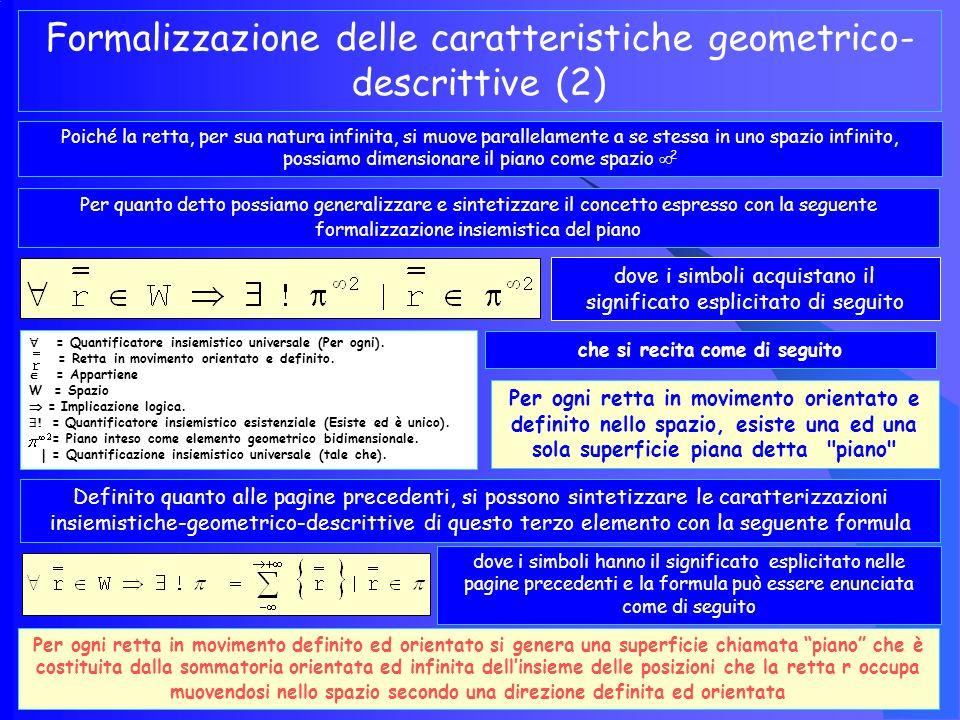 Formalizzazione delle caratteristiche geometrico- descrittive (1) Sulla base delle caratteristiche dinamiche già analizzate l'enunciazione sintetica d
