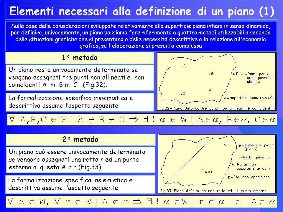 Formalizzazione delle caratteristiche geometrico- descrittive (2) Poiché la retta, per sua natura infinita, si muove parallelamente a se stessa in uno