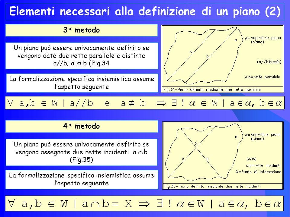 Elementi necessari alla definizione di un piano (1) Sulla base delle considerazioni sviluppate relativamente alla superficie piana intesa in senso din