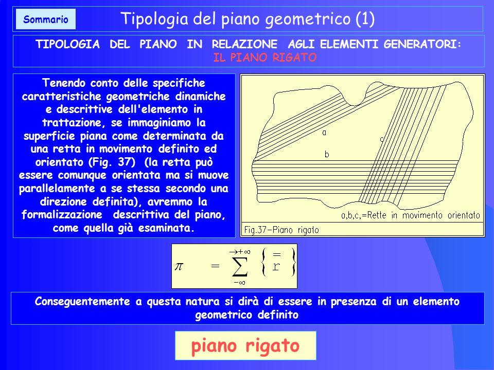 FORMALIZZAZIONE DELLE CARATTERISTICHE GEOMETRICO-DESCRITTIVE (2) Precisato quanto ai paragrafi precedenti, si può sintetizzare la caratterizzazione insiemistica-geometrico-descrittiva di questo sottoinsieme secondo la seguente formalizzazione dove i simboli hanno il significato già esplicitato e la formula si espone come di seguito Ogni retta in movimento orientato e definito tra un estremo reale ed un estremo improprio implica la formazione dellelemento geometrico semipiano costituito dalla sommatoria orientata, estesa dalla retta a, detta origine del semipiano, ad una retta impropria n ±, dellinsieme delle infinite posizioni della retta r in movimento definito ed orientato nello spazio