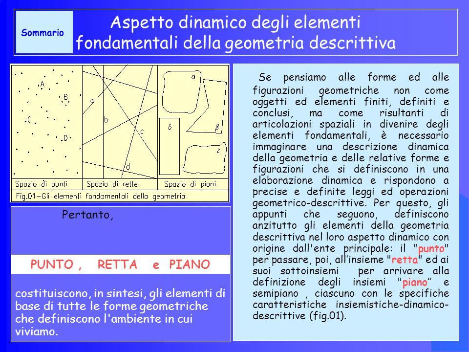 Aspetto dinamico degli elementi fondamentali della geometria descrittiva Se pensiamo alle forme ed alle figurazioni geometriche non come oggetti ed elementi finiti, definiti e conclusi, ma come risultanti di articolazioni spaziali in divenire degli elementi fondamentali, è necessario immaginare una descrizione dinamica della geometria e delle relative forme e figurazioni che si definiscono in una elaborazione dinamica e rispondono a precise e definite leggi ed operazioni geometrico-descrittive.