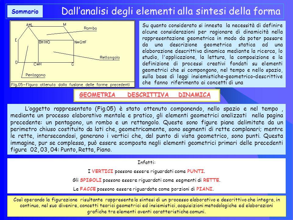 Codifica e decodifica degli elementi geometrici Per questo, volendo descrivere graficamente, con linguaggio geometrico, gli elementi che determinano l
