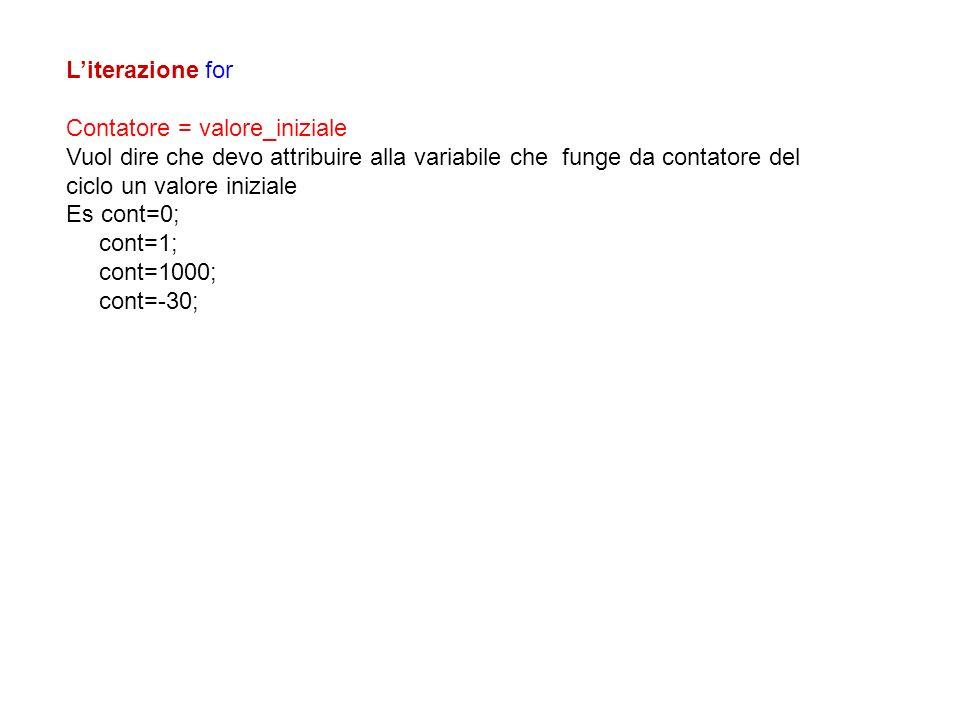 Literazione for Contatore = valore_iniziale Vuol dire che devo attribuire alla variabile che funge da contatore del ciclo un valore iniziale Es cont=0; cont=1; cont=1000; cont=-30;