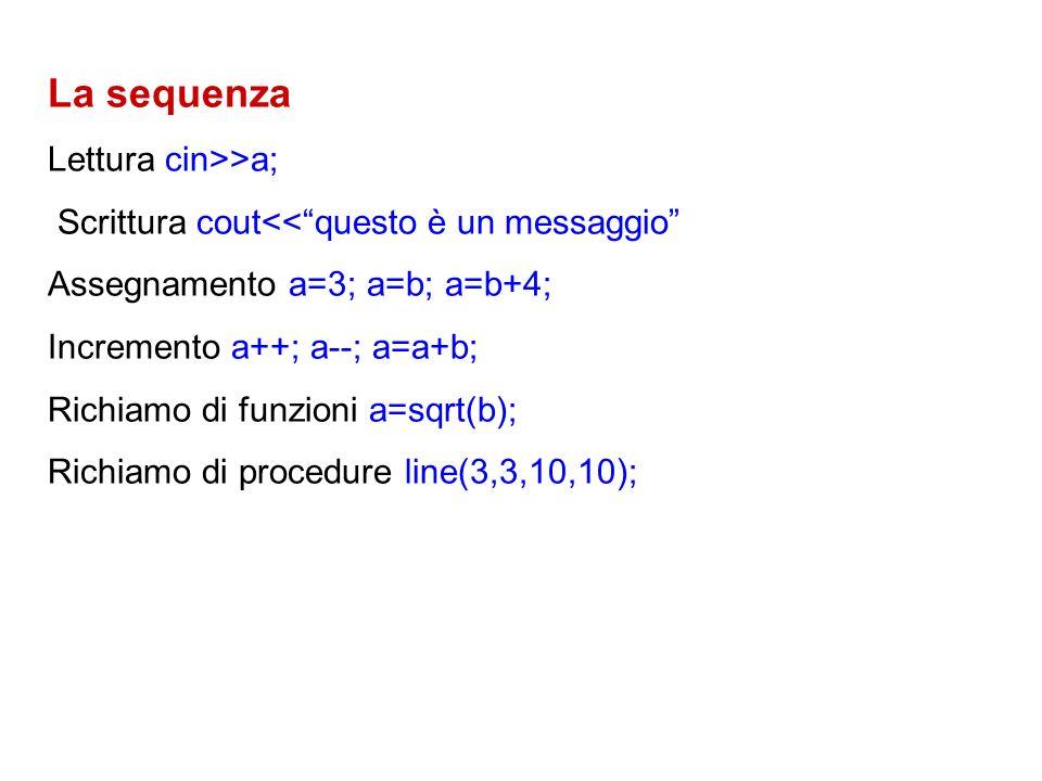 La sequenza Lettura cin>>a; Scrittura cout<<questo è un messaggio Assegnamento a=3; a=b; a=b+4; Incremento a++; a--; a=a+b; Richiamo di funzioni a=sqrt(b); Richiamo di procedure line(3,3,10,10);