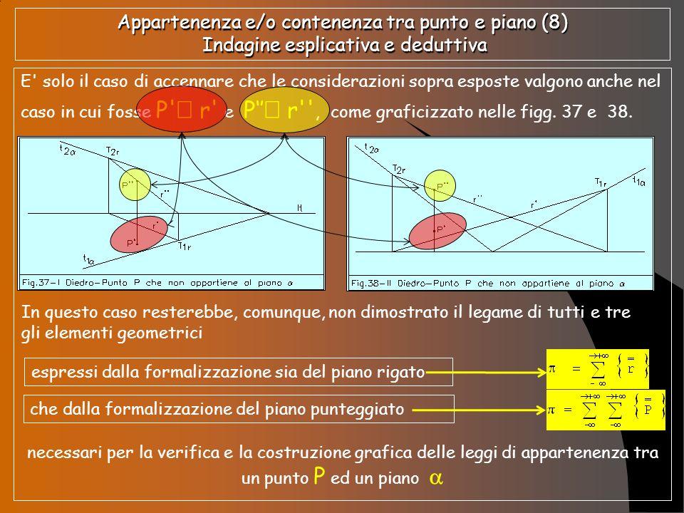 Appartenenza e/o contenenza tra punto e piano (8) Indagine esplicativa e deduttiva E' solo il caso di accennare che le considerazioni sopra esposte va