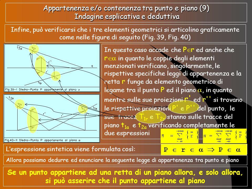 Appartenenza e/o contenenza tra punto e piano (9) Indagine esplicativa e deduttiva Infine, può verificarsi che i tre elementi geometrici si articolino