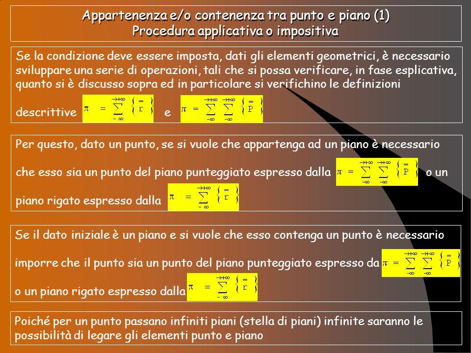 Appartenenza e/o contenenza tra punto e piano (1) Procedura applicativa o impositiva Se la condizione deve essere imposta, dati gli elementi geometric