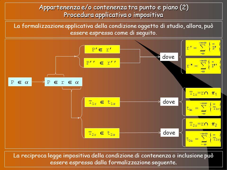 Appartenenza e/o contenenza tra punto e piano (2) Procedura applicativa o impositiva La formalizzazione applicativa della condizione oggetto di studio