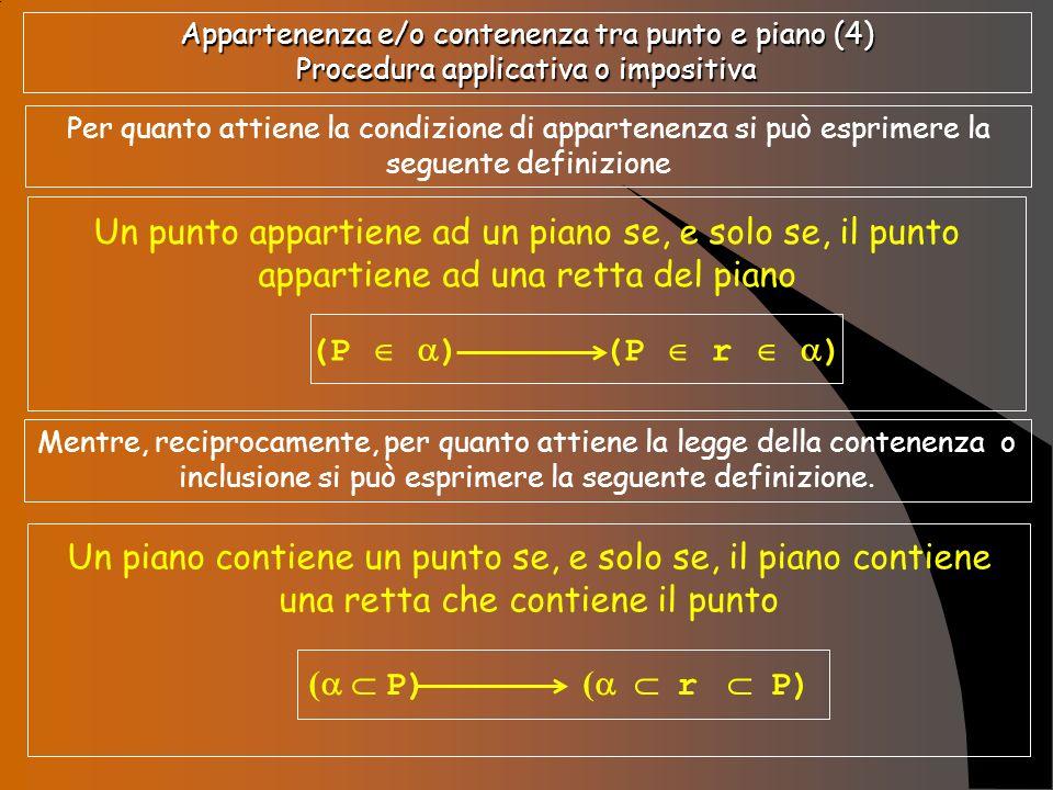 Appartenenza e/o contenenza tra punto e piano (4) Procedura applicativa o impositiva Per quanto attiene la condizione di appartenenza si può esprimere