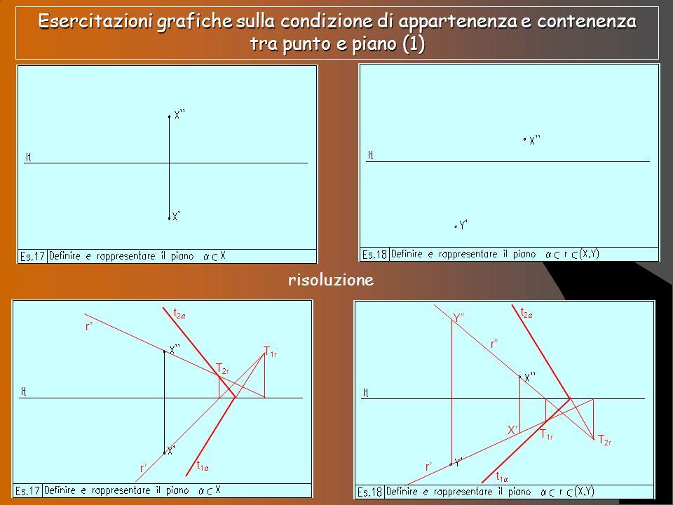Esercitazioni grafiche sulla condizione di appartenenza e contenenza tra punto e piano (1) risoluzione r r T 2r T 1r t 1 t 2 X Y T 2r T 1r t 1 t 2 r r