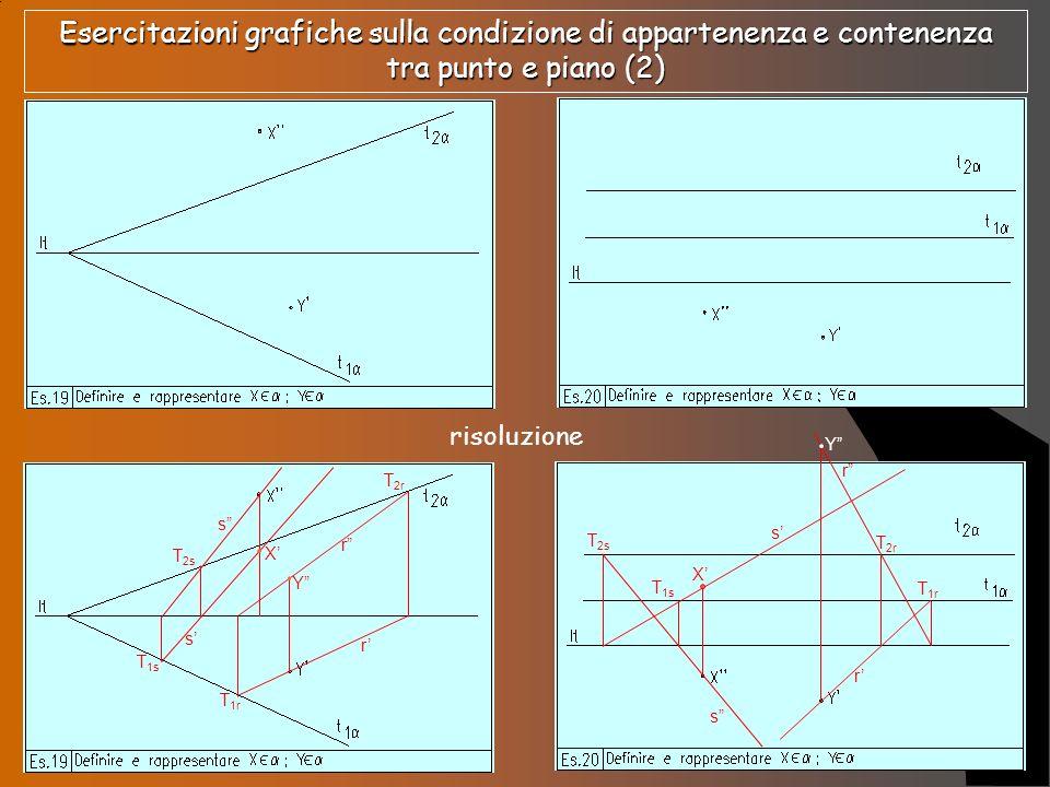 Esercitazioni grafiche sulla condizione di appartenenza e contenenza tra punto e piano (2) risoluzione T 2r T 1r r r Y X T 1s T 2s s s T 2r T 1r r r Y