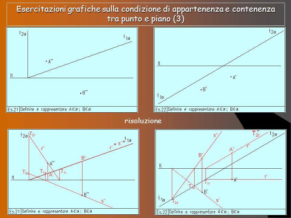 Esercitazioni grafiche sulla condizione di appartenenza e contenenza tra punto e piano (3) B A T 1r T 1s T 2s T 2r r s s r r r A T 1r T 2r s s B T 2s