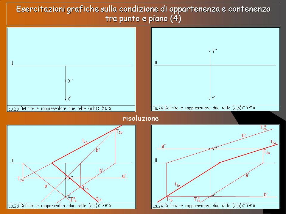 Esercitazioni grafiche sulla condizione di appartenenza e contenenza tra punto e piano (4) risoluzione a a T 1a T 2a b b T 2b T 1b t 2 t 1 a b b a T 1