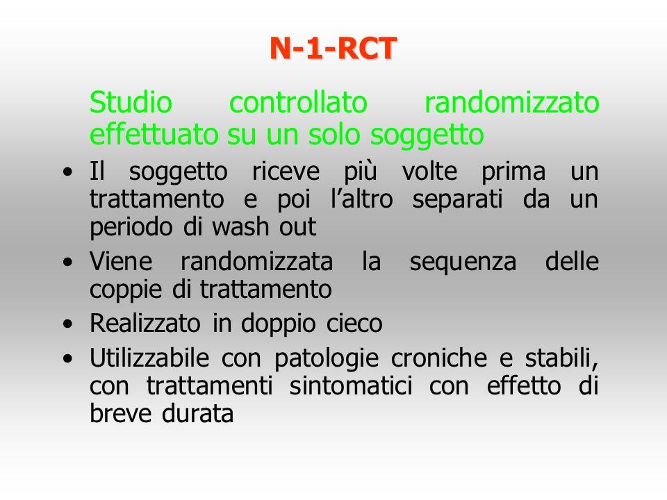 N-1-RCT Studio controllato randomizzato effettuato su un solo soggetto Il soggetto riceve più volte prima un trattamento e poi laltro separati da un p