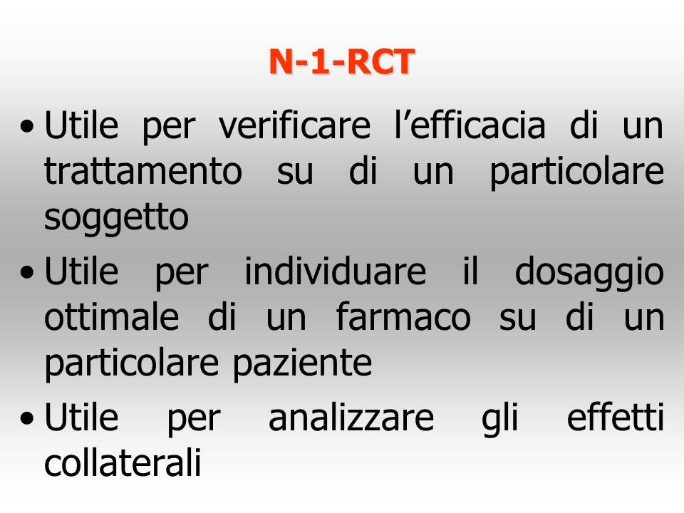 N-1-RCT Utile per verificare lefficacia di un trattamento su di un particolare soggetto Utile per individuare il dosaggio ottimale di un farmaco su di