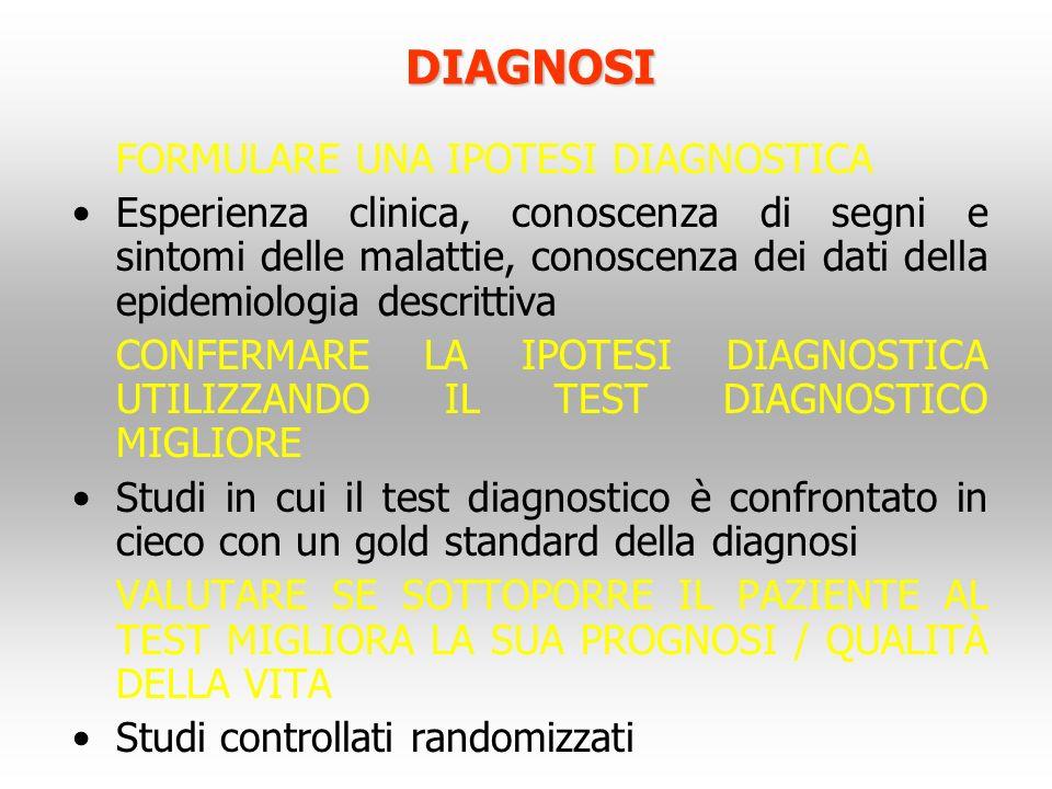 DIAGNOSI FORMULARE UNA IPOTESI DIAGNOSTICA Esperienza clinica, conoscenza di segni e sintomi delle malattie, conoscenza dei dati della epidemiologia d