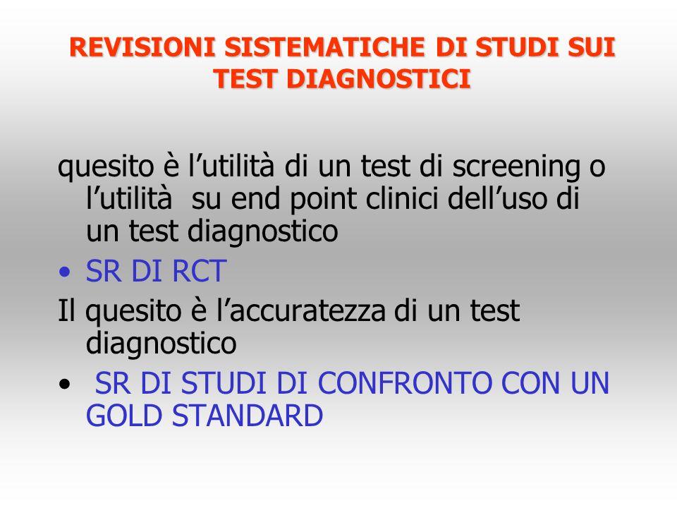REVISIONI SISTEMATICHE DI STUDI SUI TEST DIAGNOSTICI quesito è lutilità di un test di screening o lutilità su end point clinici delluso di un test dia