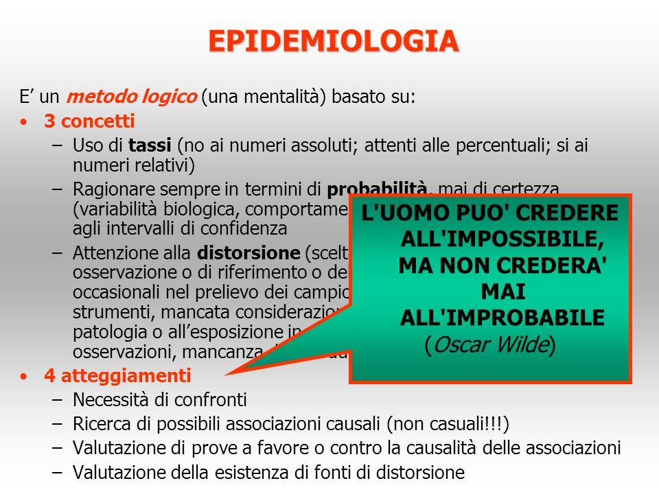 EPIDEMIOLOGIA E un metodo logico (una mentalità) basato su: 3 concetti –Uso di tassi (no ai numeri assoluti; attenti alle percentuali; si ai numeri re