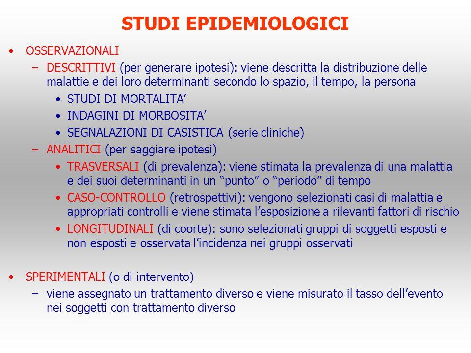 STUDI EPIDEMIOLOGICI OSSERVAZIONALI –DESCRITTIVI (per generare ipotesi): viene descritta la distribuzione delle malattie e dei loro determinanti secon
