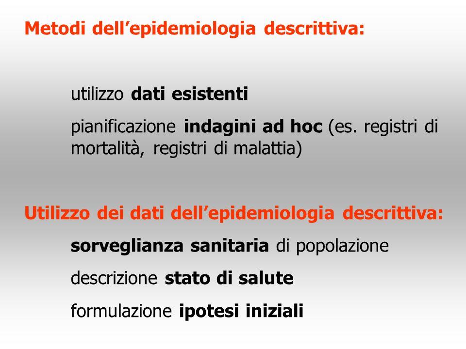 Metodi dellepidemiologia descrittiva: utilizzo dati esistenti pianificazione indagini ad hoc (es. registri di mortalità, registri di malattia) Utilizz